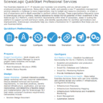 Product Training: ScienceLogic Certified Professional