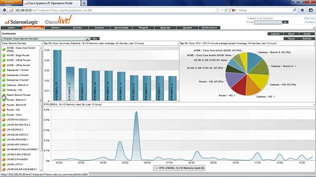 Product Demo: Cisco Router Monitoring with ScienceLogic