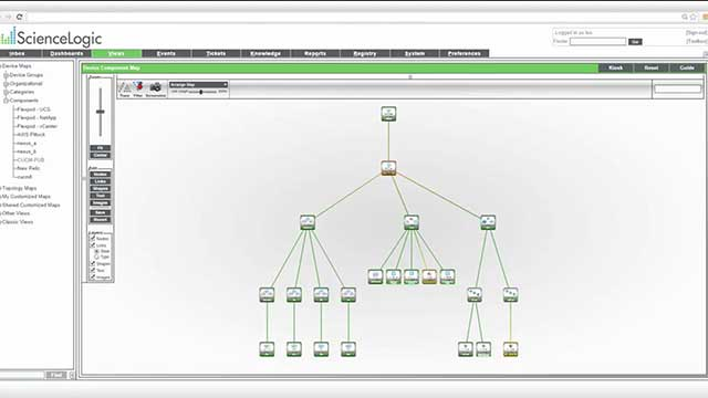 Cisco Unified Communications Manager (CUCM) Monitoring