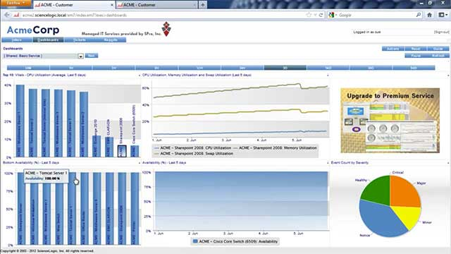 Product Demo: Customized IT Management Dashboards with ScienceLogic