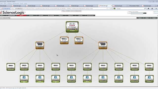 VCE Vblock: Managing Emerging Technologies