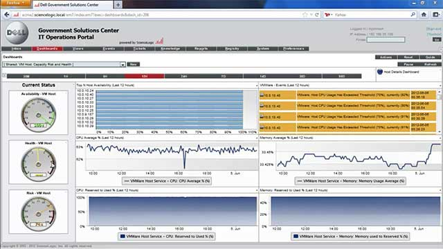Product Demo: Virtualization Monitoring and Management with ScienceLogic