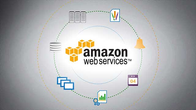Amazon Web Services Mapping & Monitoring