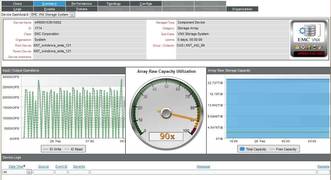 Monitoring EMC VNX Storage Systems