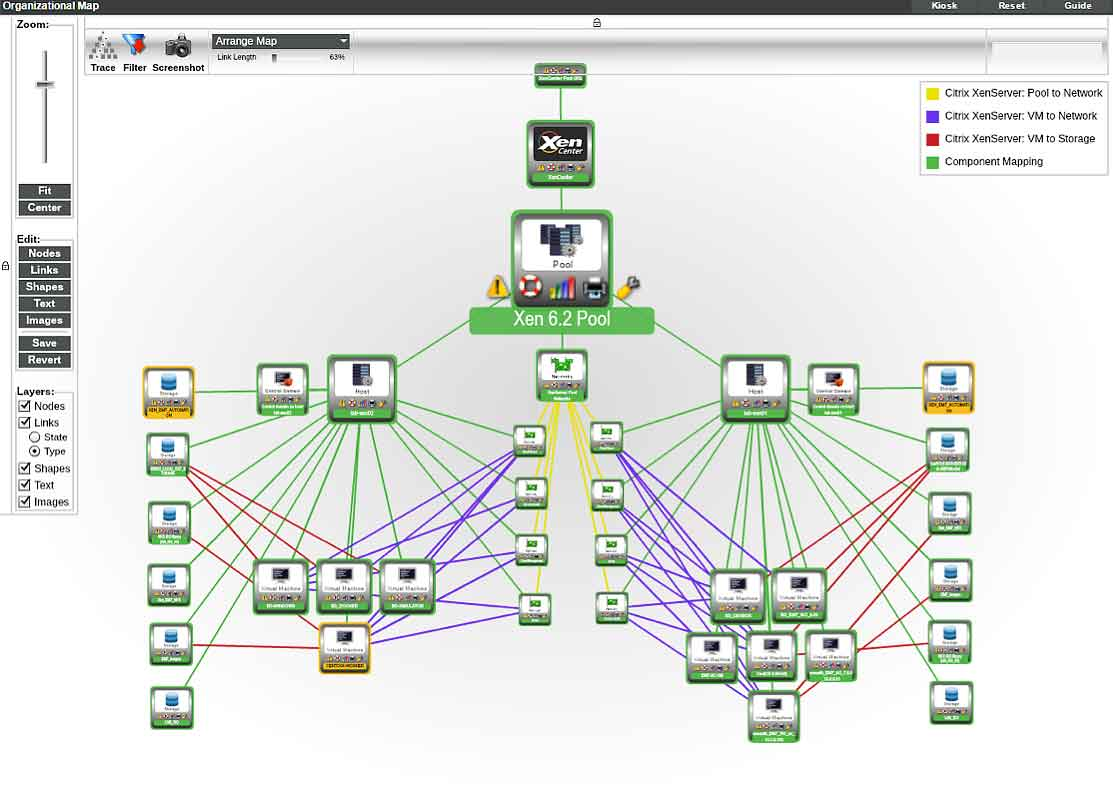 sciencelogic-screenshot-citrix-xencenter-xenserver-pool-dependency-map (1)