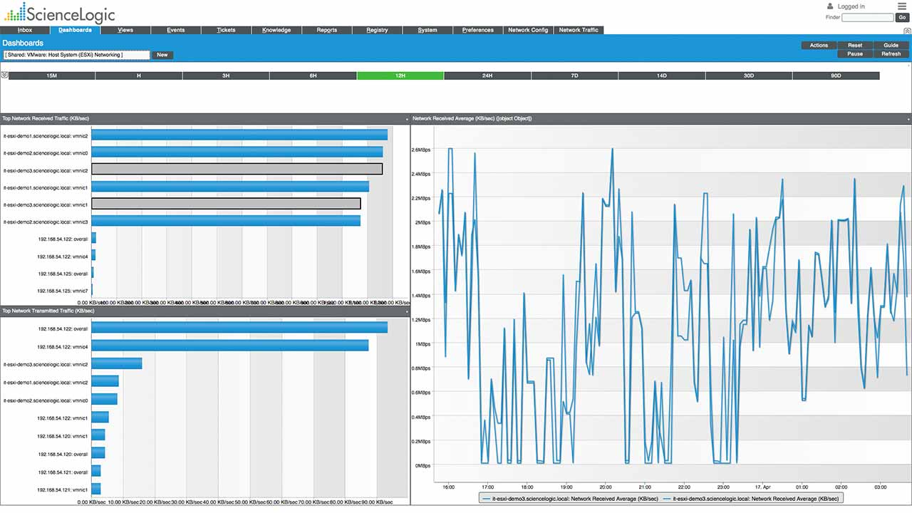 sciencelogic-screenshot-vmware-esxi-networking-dashboard