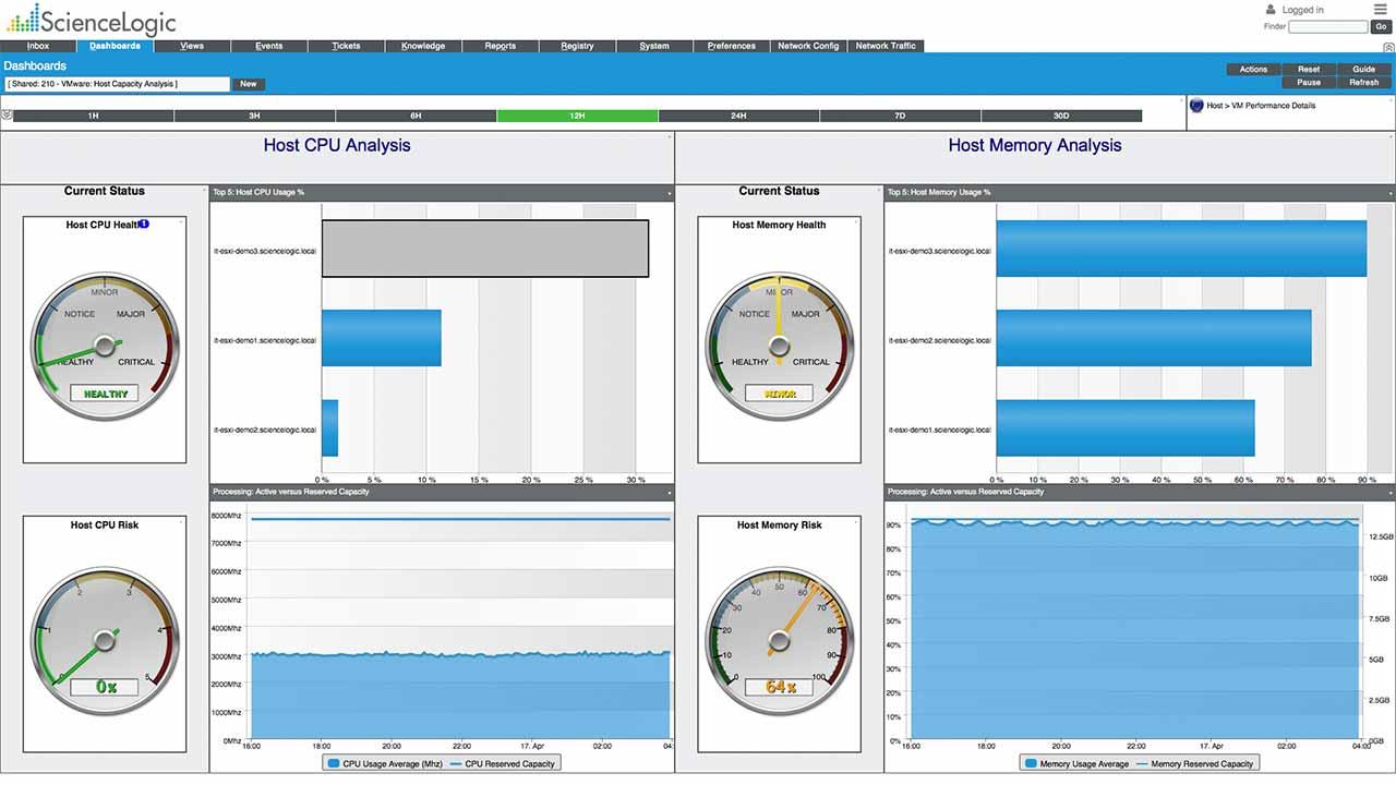 sciencelogic-screenshot-vmware-host-capacity-analysis