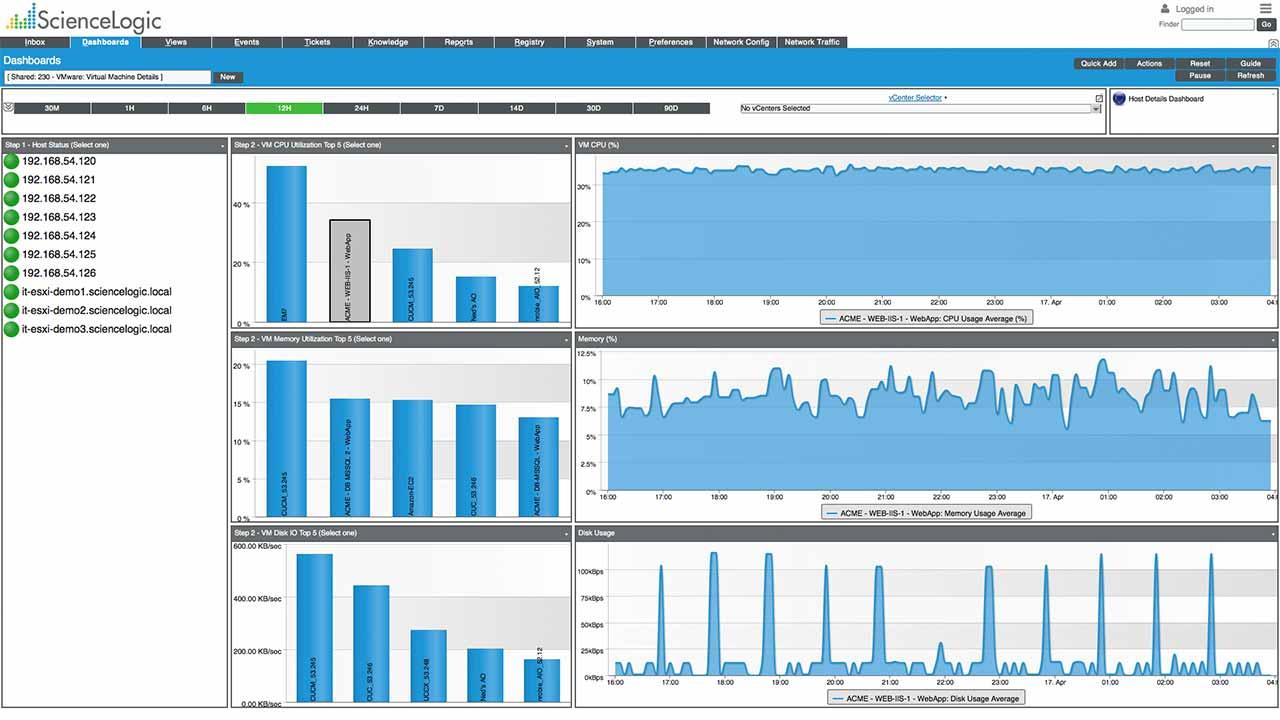 sciencelogic-screenshot-vmware-virtual-machine-details-all-hosts-dashboard