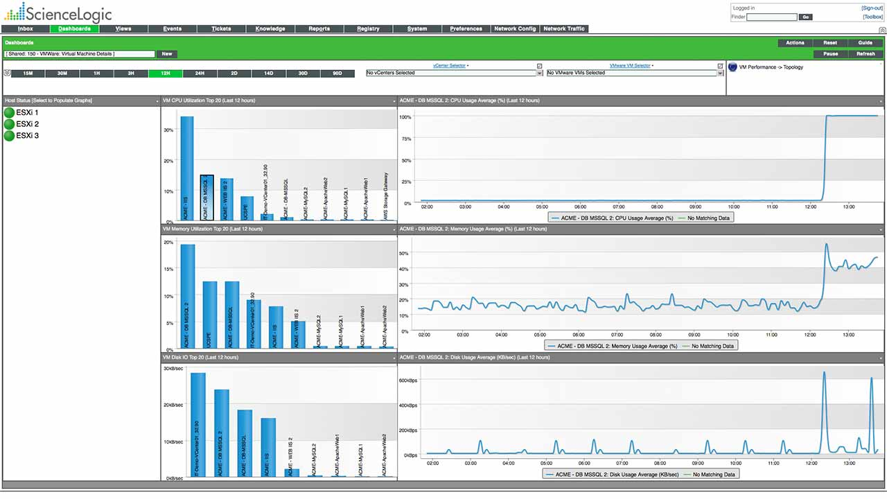 sciencelogic-screenshot-vmware-virtual-machine-details-esxi-dashboard