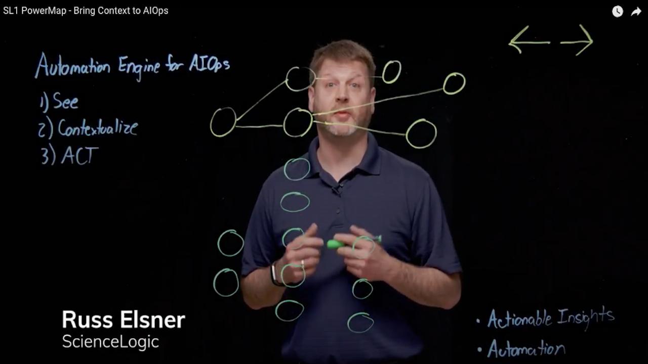 SL1 PowerMap – Bring Context to AIOps