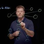 SL1 PowerMap - Bring Context to AIOps