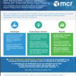 MCR Achieves 92% Customer Satisfaction Rating