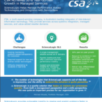 CSA Achieves 50% Year-on-Year Growth in Managed Services