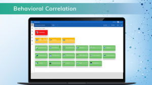 Diagnose and Resolve Service Impacting Issues with Behavioral Correlation
