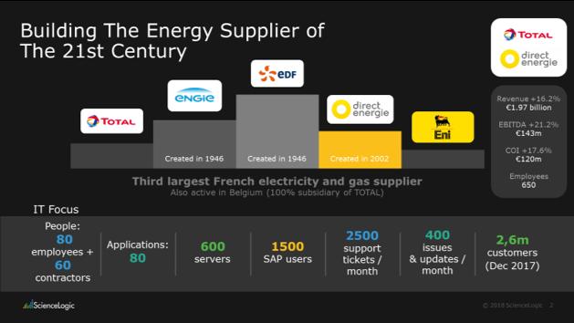 energy supplier, tools modernization, aiops