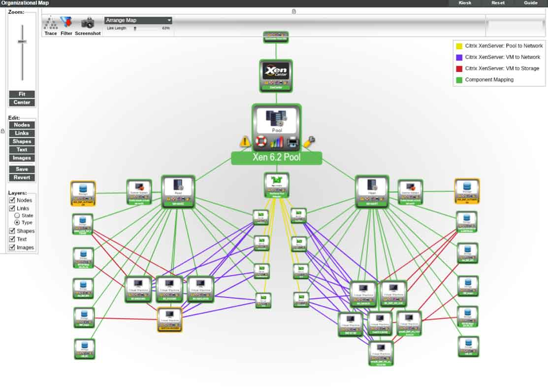 XenServer dependency mapping