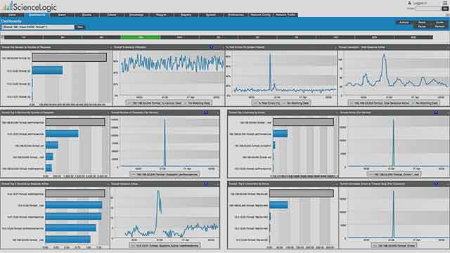 Build comprehensive dashboards in minutes with ScienceLogic